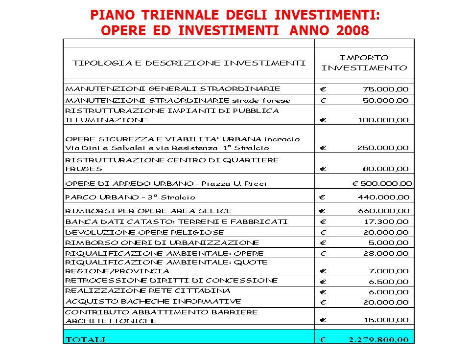 PIANO TRIENNALE DEGLI INVESTIMENTI: OPERE ED INVESTIMENTI ANNO 2008