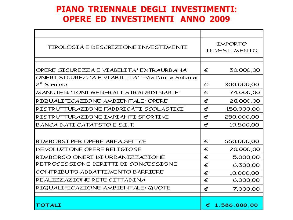PIANO TRIENNALE DEGLI INVESTIMENTI: OPERE ED INVESTIMENTI ANNO 2009