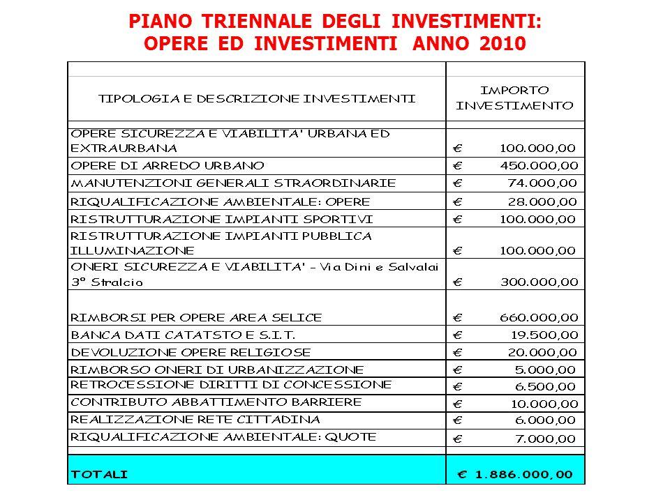 PIANO TRIENNALE DEGLI INVESTIMENTI: OPERE ED INVESTIMENTI ANNO 2010