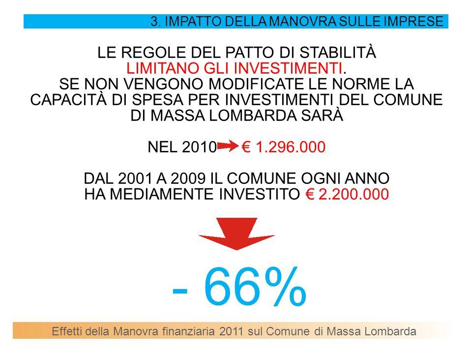 Effetti della Manovra finanziaria 2011 sul Comune di Massa Lombarda 3.