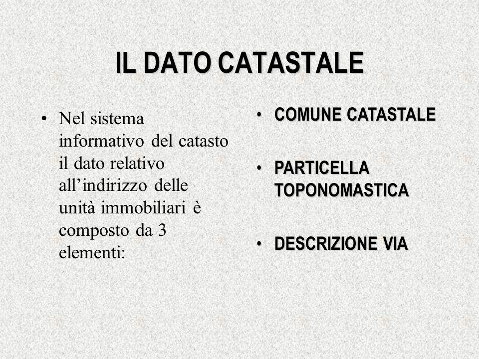 IL DATO CATASTALE Nel sistema informativo del catasto il dato relativo allindirizzo delle unità immobiliari è composto da 3 elementi: COMUNE CATASTALE