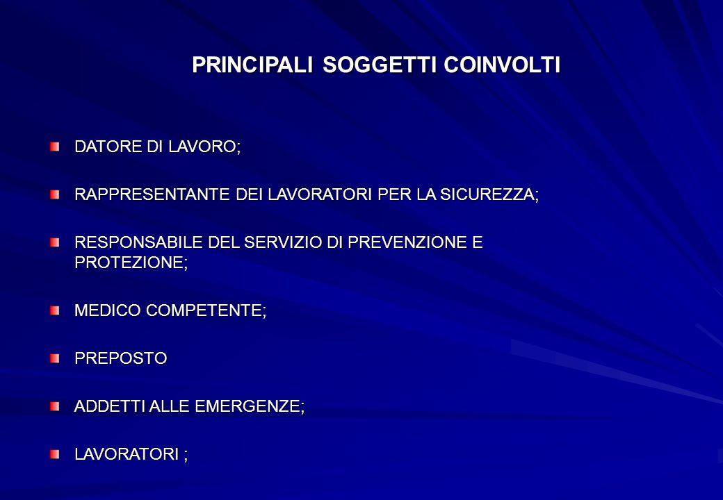 RISCHIO ELETTRICO CONTATTO DIRETTO CONTATTO INDIRETTO INCENDIO BLACK OUT