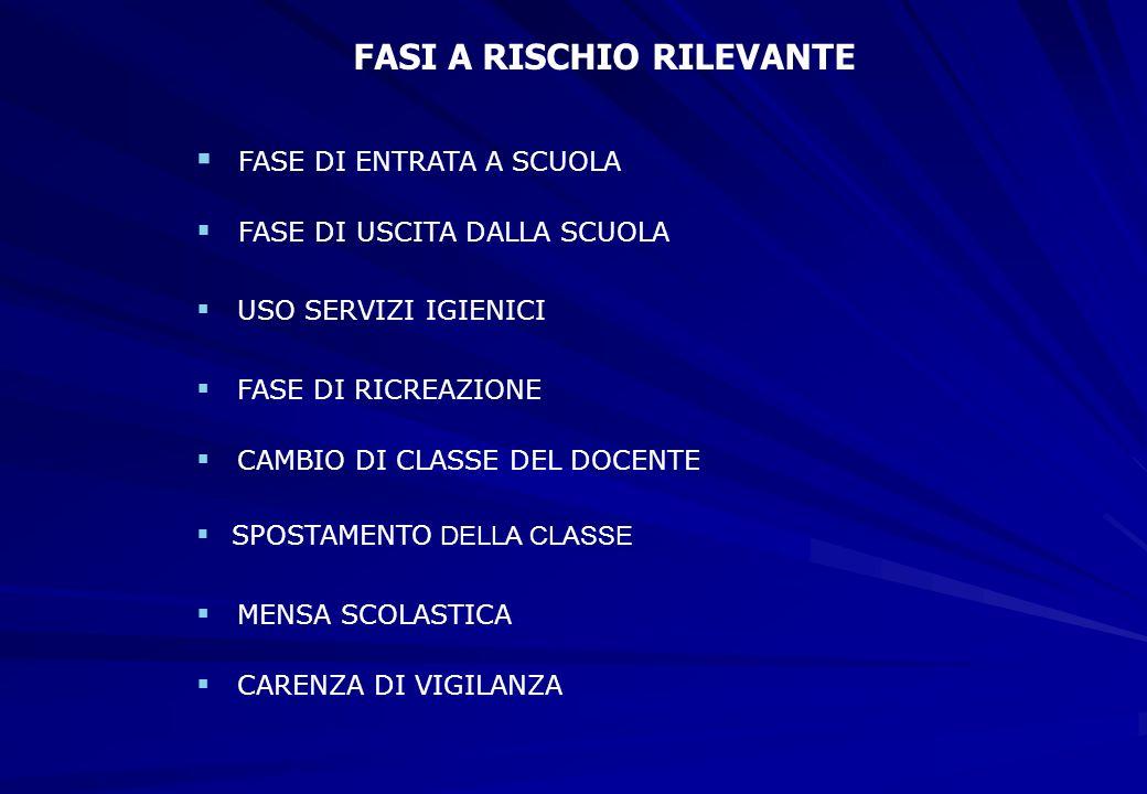 ATTIVITÀ TECNICO-PRATICHE CIRC.INAIL 23.04.2003 - N.