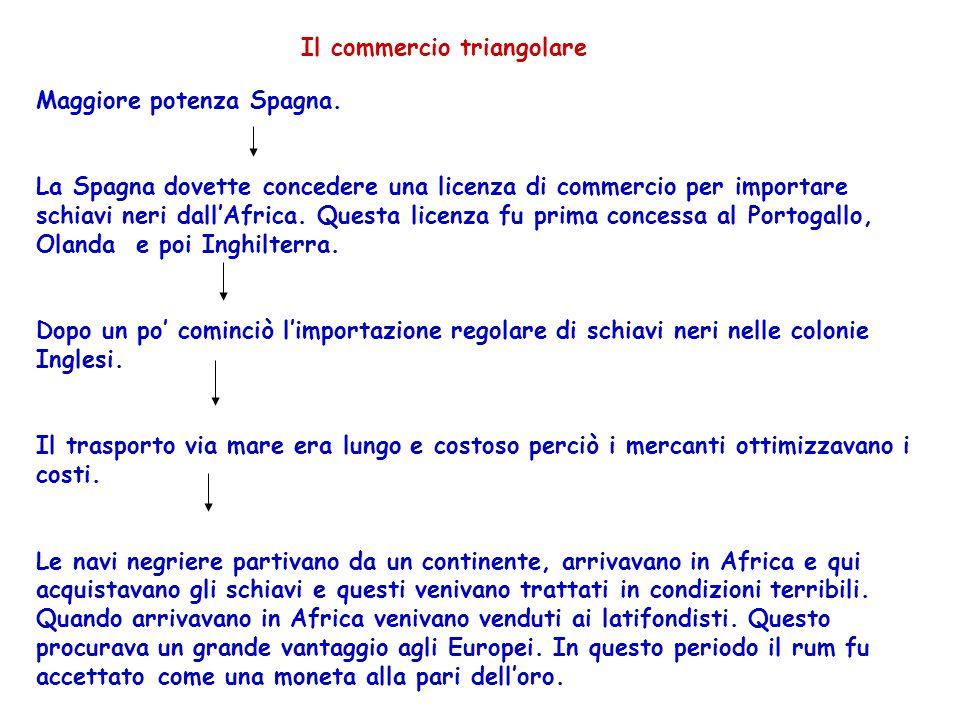 Il commercio triangolare Maggiore potenza Spagna. La Spagna dovette concedere una licenza di commercio per importare schiavi neri dallAfrica. Questa l