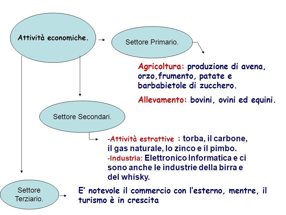 Attività economiche. Agricoltura: produzione di avena, orzo,frumento, patate e barbabietole di zucchero. Allevamento: bovini, ovini ed equini. Settore