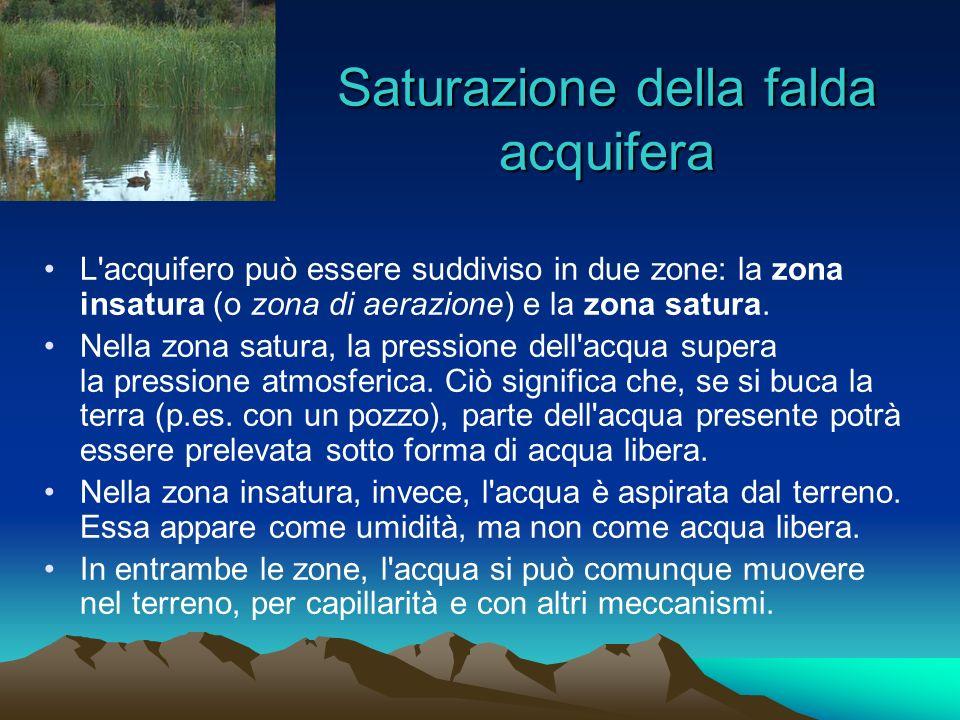 Saturazione della falda acquifera L acquifero può essere suddiviso in due zone: la zona insatura (o zona di aerazione) e la zona satura.