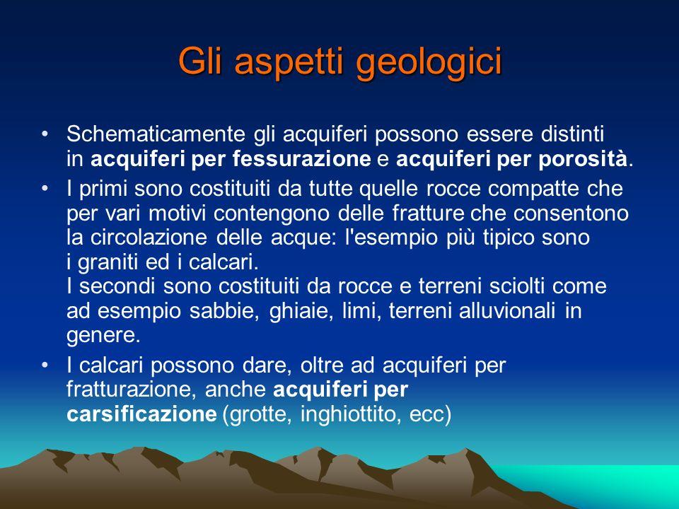 Gli aspetti geologici Schematicamente gli acquiferi possono essere distinti in acquiferi per fessurazione e acquiferi per porosità. I primi sono costi
