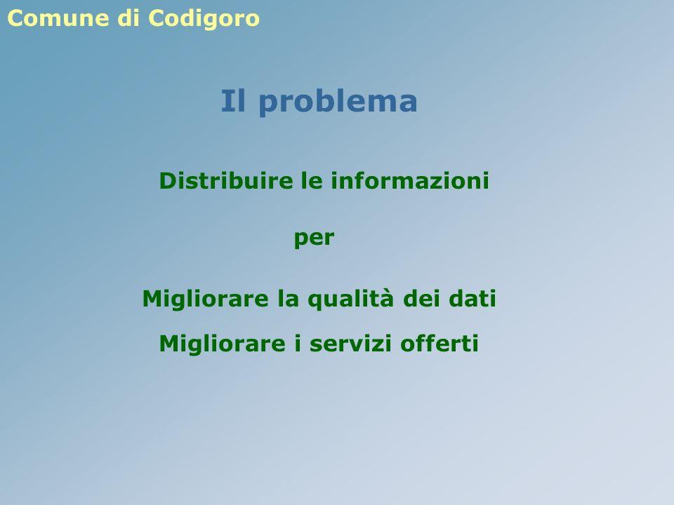 Comune di Codigoro Lo scenario Tributi (Soggetti, U.I., Civici) Pratiche U.T.