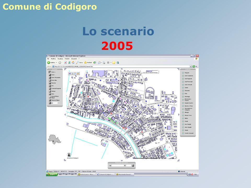 Comune di Codigoro 2005 Lo scenario