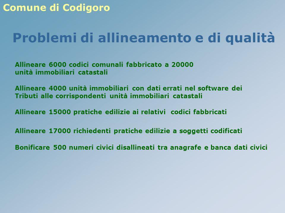 Comune di Codigoro La soluzione TR4Web S.I.T. (ArcIMS) Alice PE NET XML