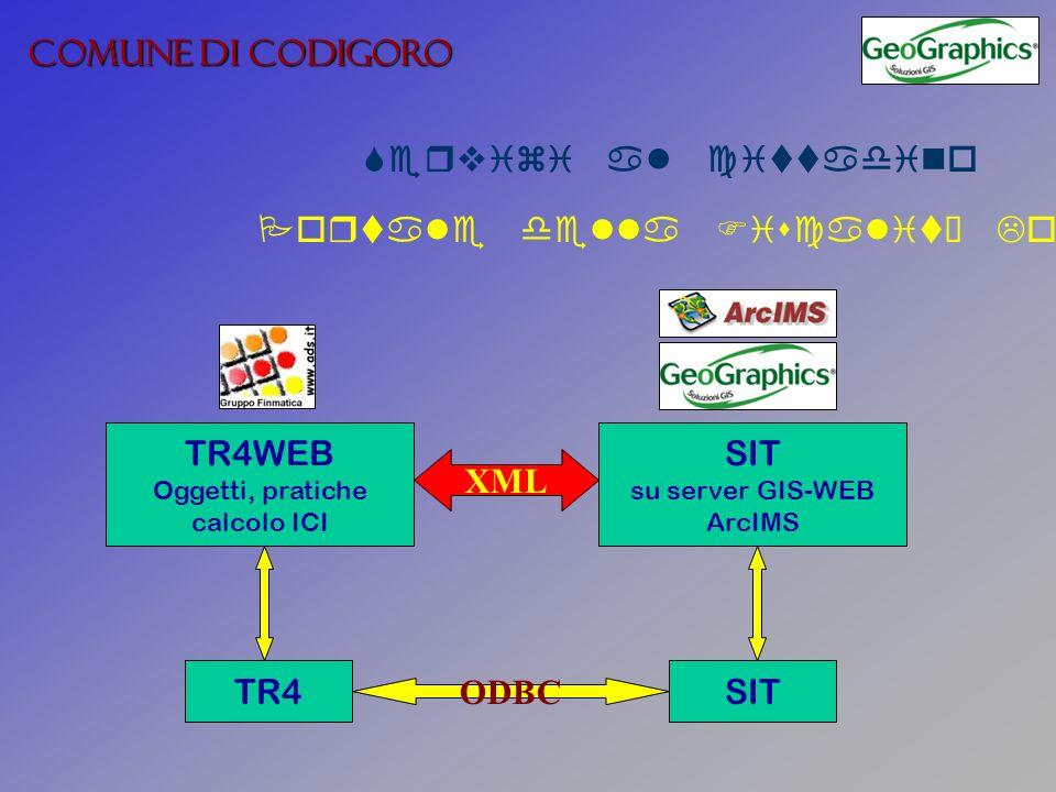 COMUNE DI CODIGORO Servizi al cittadino Portale della Fiscalità Locale TR4WEB Oggetti, pratiche calcolo ICI SIT su server GIS-WEB ArcIMS TR4SIT XML ODBC