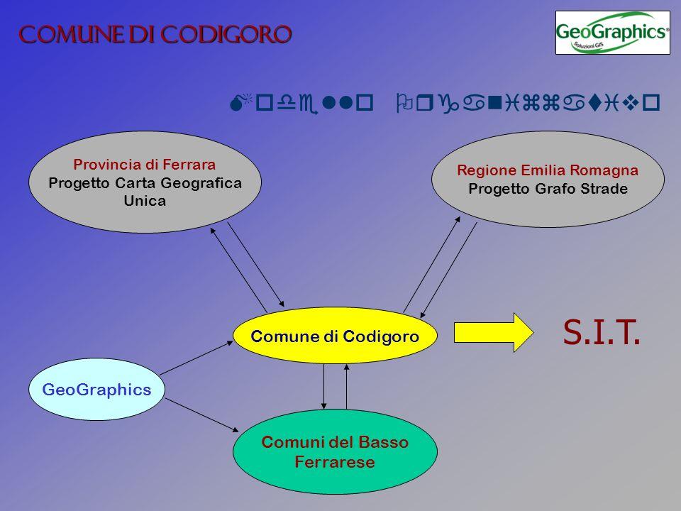 COMUNE DI CODIGORO Modello Organizzativo Comuni del Basso Ferrarese Comune di Codigoro Regione Emilia Romagna Progetto Grafo Strade Provincia di Ferra