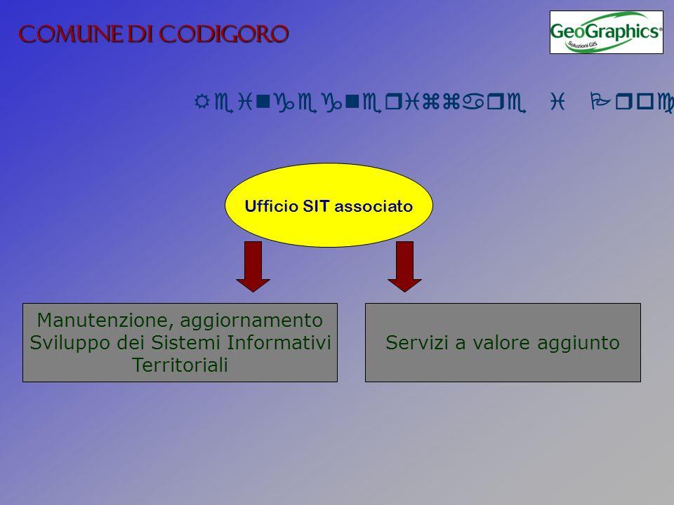 COMUNE DI CODIGORO Reingegnerizzare i Processi Situazione attualeSoluzione reingegnerizzata Ufficio SIT associato