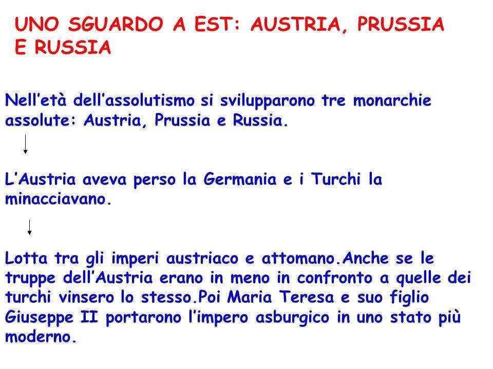 UNO SGUARDO A EST: AUSTRIA, PRUSSIA E RUSSIA Nelletà dellassolutismo si svilupparono tre monarchie assolute: Austria, Prussia e Russia. LAustria aveva