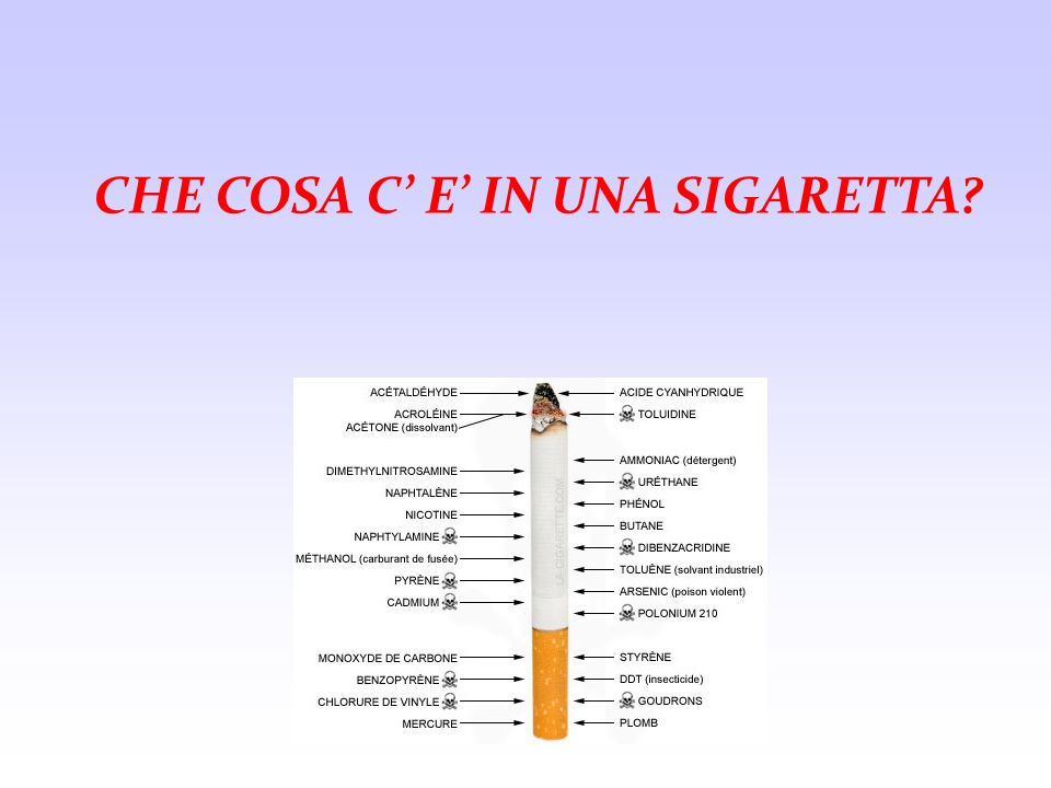 In Italia il numero di morti attribuibili al fumo è 10 volte superiore a quello dei decessi causati da incidenti stradali.