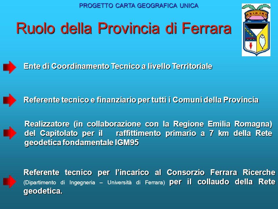 Ruolo della Provincia di Ferrara Ente di Coordinamento Tecnico a livello Territoriale Referente tecnico e finanziario per tutti i Comuni della Provinc