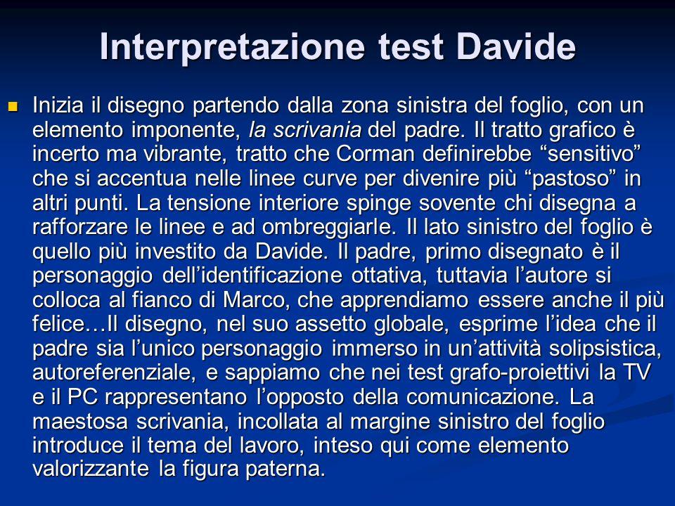 Interpretazione test Davide Inizia il disegno partendo dalla zona sinistra del foglio, con un elemento imponente, la scrivania del padre. Il tratto gr