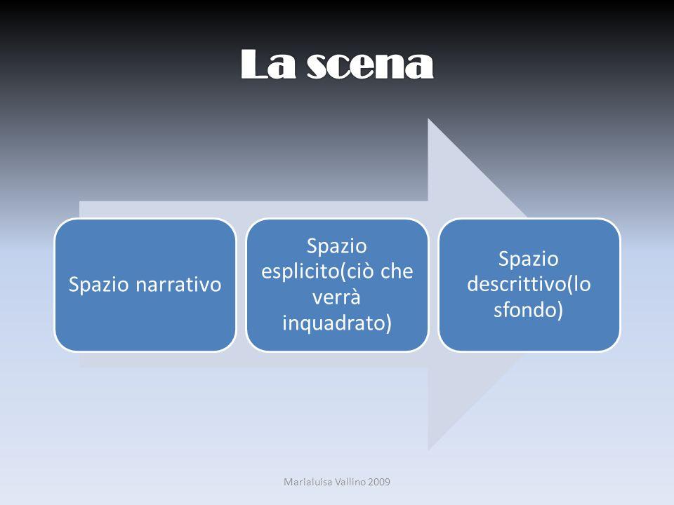 Spazio narrativo Spazio esplicito(ciò che verrà inquadrato) Spazio descrittivo(lo sfondo) Marialuisa Vallino 2009
