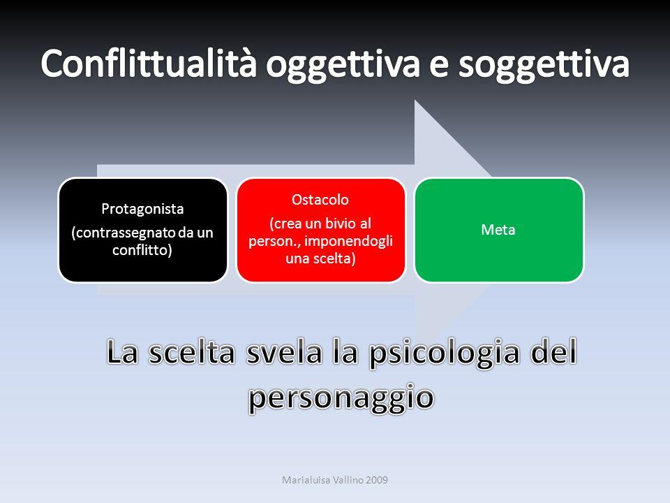 Protagonista (contrassegnato da un conflitto) Ostacolo (crea un bivio al person., imponendogli una scelta) Meta