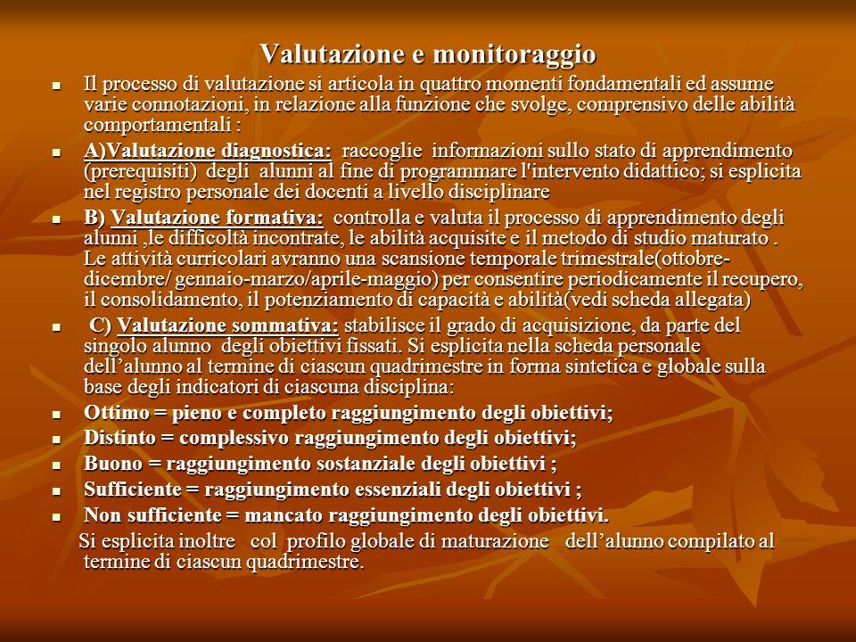 Valutazione e monitoraggio Il processo di valutazione si articola in quattro momenti fondamentali ed assume varie connotazioni, in relazione alla funz