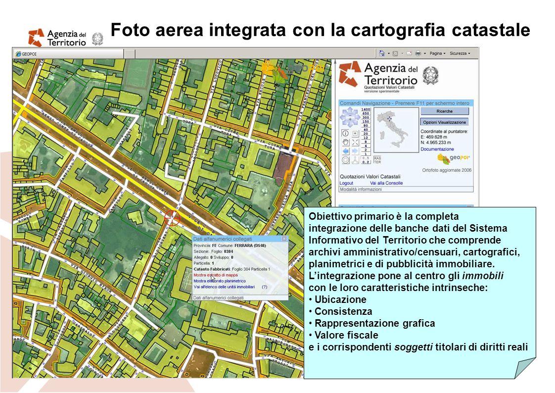 Foto aerea integrata con la cartografia catastale Obiettivo primario è la completa integrazione delle banche dati del Sistema Informativo del Territorio che comprende archivi amministrativo/censuari, cartografici, planimetrici e di pubblicità immobiliare.