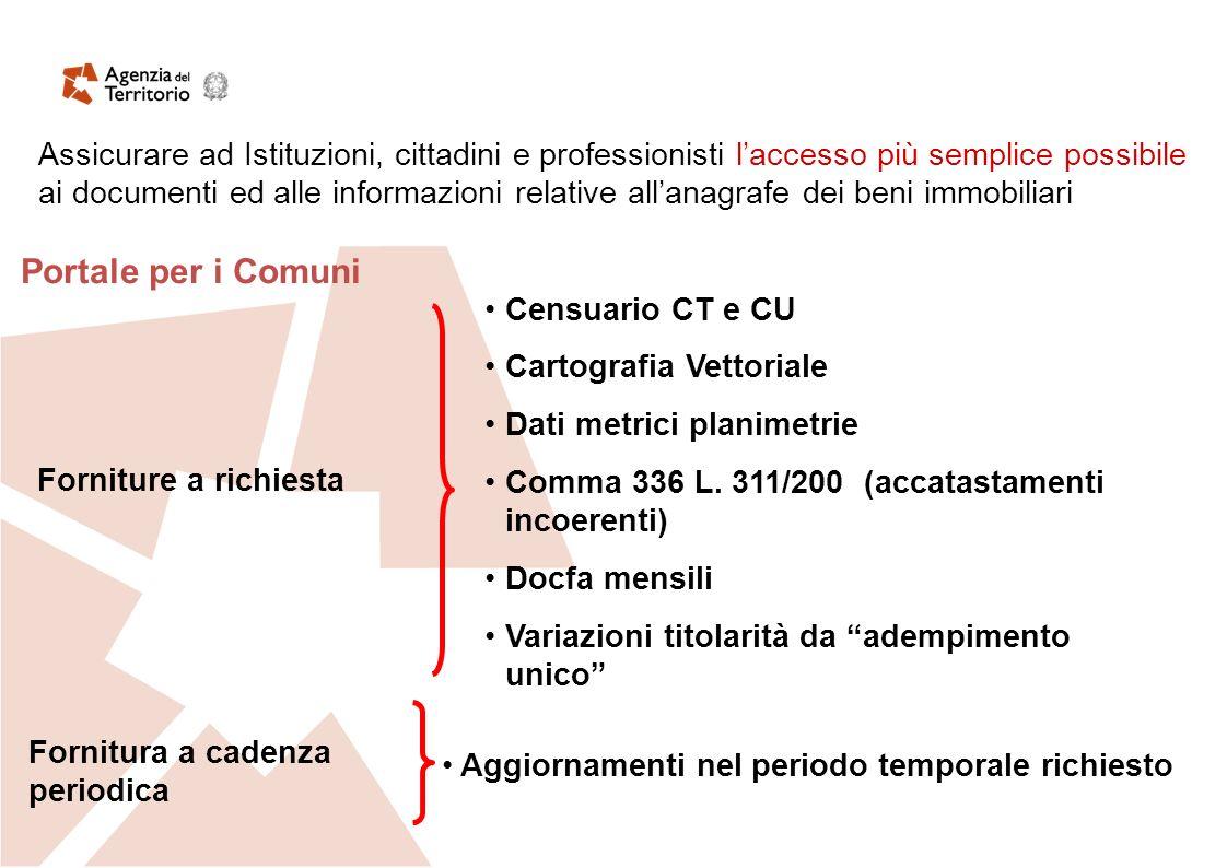 Portale per i Comuni Censuario CT e CU Cartografia Vettoriale Dati metrici planimetrie Comma 336 L.