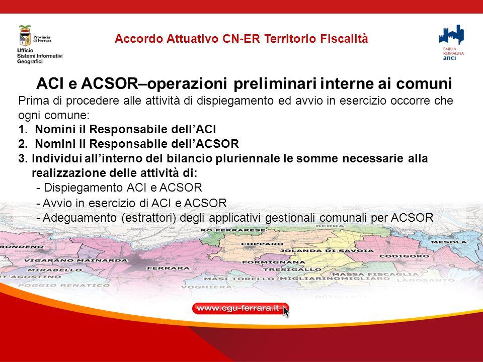 ACI e ACSOR–operazioni preliminari interne ai comuni Prima di procedere alle attività di dispiegamento ed avvio in esercizio occorre che ogni comune: 1.