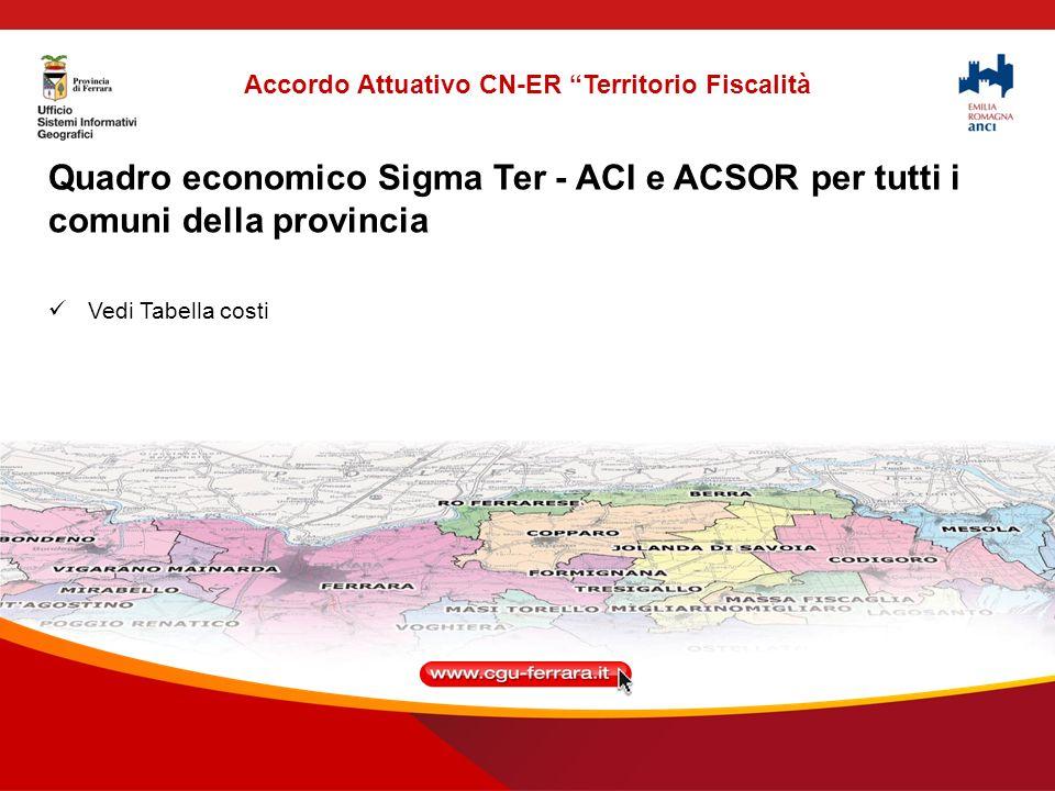 Accordo Attuativo CN-ER Territorio Fiscalità Quadro economico Sigma Ter - ACI e ACSOR per tutti i comuni della provincia Vedi Tabella costi