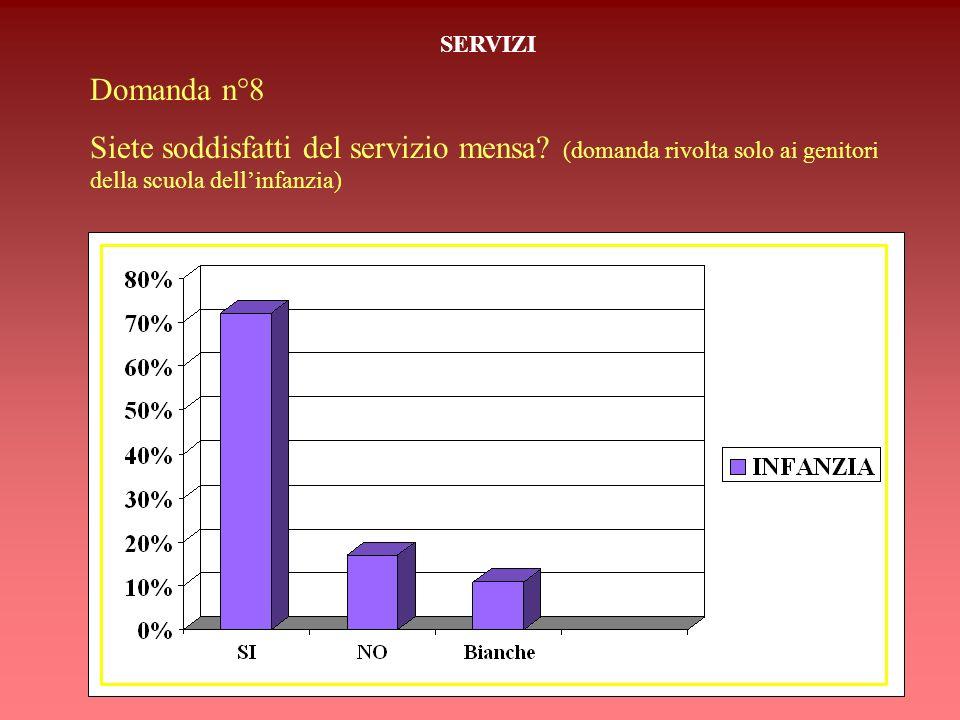 Domanda n°7 Il servizio trasporto fornito dal Comune vi soddisfa ?