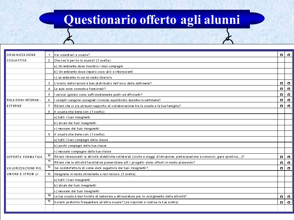 Questionario offerto agli alunni
