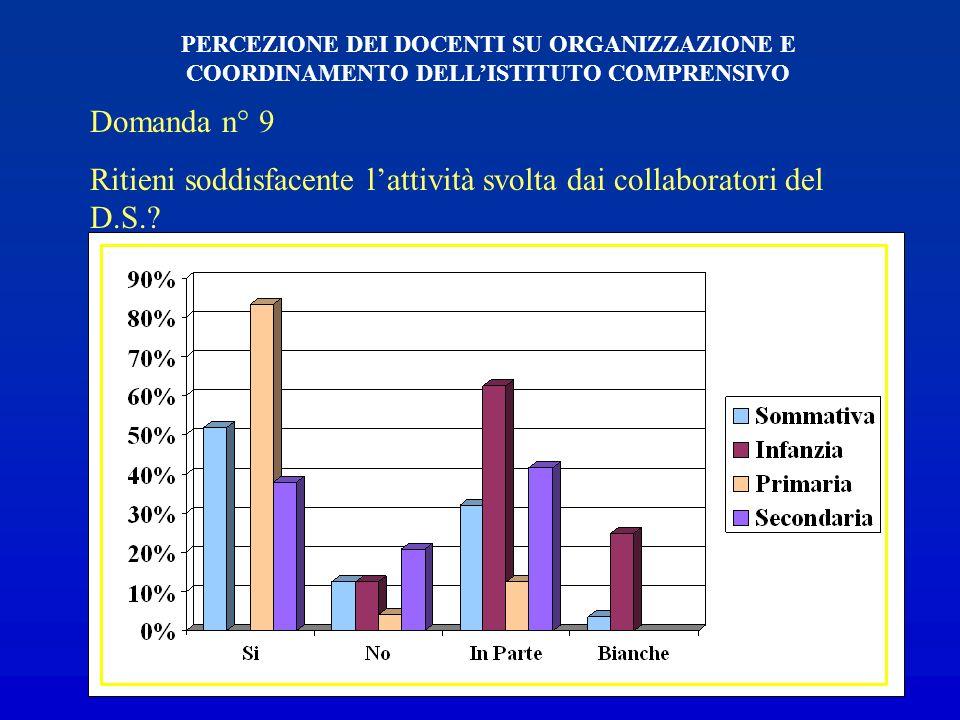 Domanda n°8 Il personale ausiliario è collaborativo e disponibile? PERCEZIONE DEI DOCENTI SU ORGANIZZAZIONE E COORDINAMENTO DELLISTITUTO COMPRENSIVO