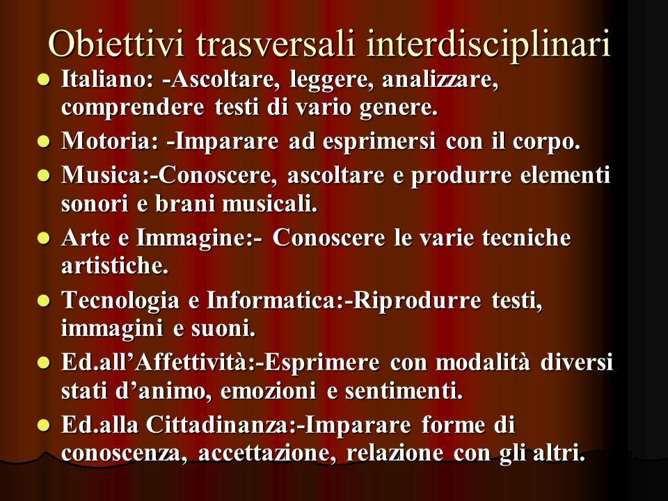 Obiettivi trasversali interdisciplinari Italiano: -Ascoltare, leggere, analizzare, comprendere testi di vario genere. Italiano: -Ascoltare, leggere, a