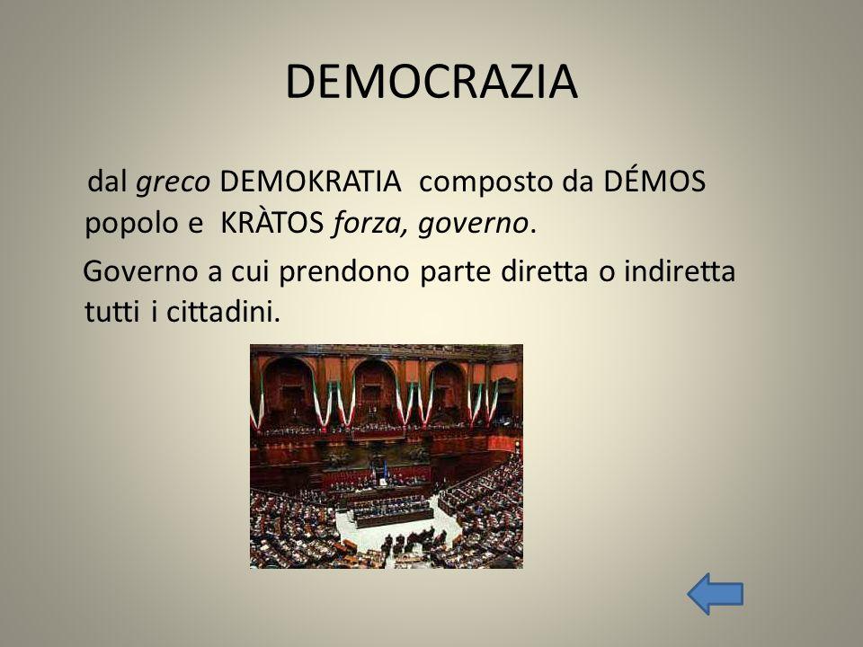 DEMOCRAZIA dal greco DEMOKRATIA composto da DÉMOS popolo e KRÀTOS forza, governo. Governo a cui prendono parte diretta o indiretta tutti i cittadini.