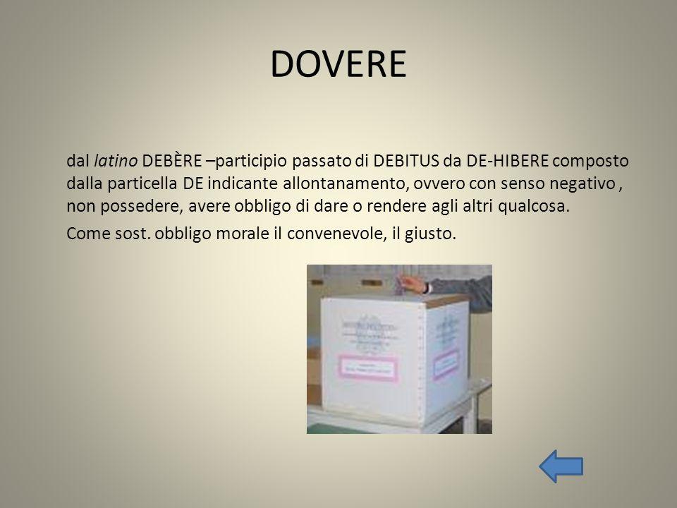 DOVERE dal latino DEBÈRE –participio passato di DEBITUS da DE-HIBERE composto dalla particella DE indicante allontanamento, ovvero con senso negativo,