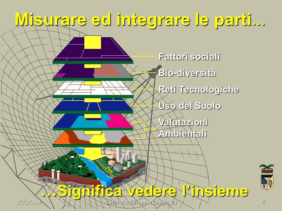 27/2/2006 Sistemi Informativi Geografici 6 PROVINCIA DI FERRARA SERVIZI INTERNET Lutilizzo dei Servizi Internet permette la pubblicazione cartografica su Web.