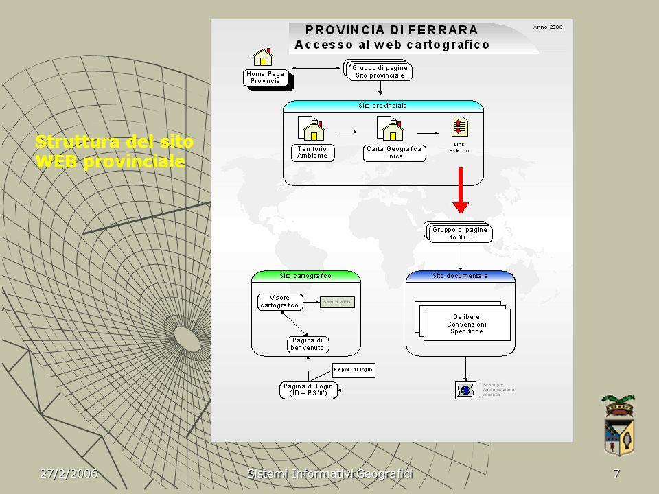 27/2/2006 Sistemi Informativi Geografici 7 Struttura del sito WEB provinciale