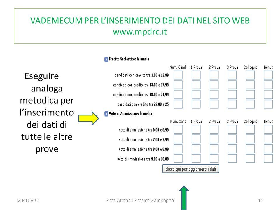 VADEMECUM PER LINSERIMENTO DEI DATI NEL SITO WEB www.mpdrc.it Eseguire analoga metodica per linserimento dei dati di tutte le altre prove M.P.D.R.C.Prof.