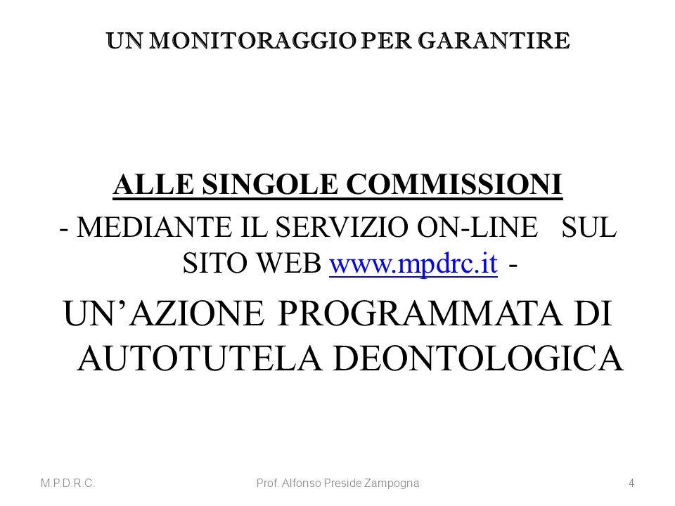 UN MONITORAGGIO PER GARANTIRE ALLE SINGOLE COMMISSIONI - MEDIANTE IL SERVIZIO ON-LINE SUL SITO WEB www.mpdrc.it -www.mpdrc.it UNAZIONE PROGRAMMATA DI AUTOTUTELA DEONTOLOGICA M.P.D.R.C.Prof.
