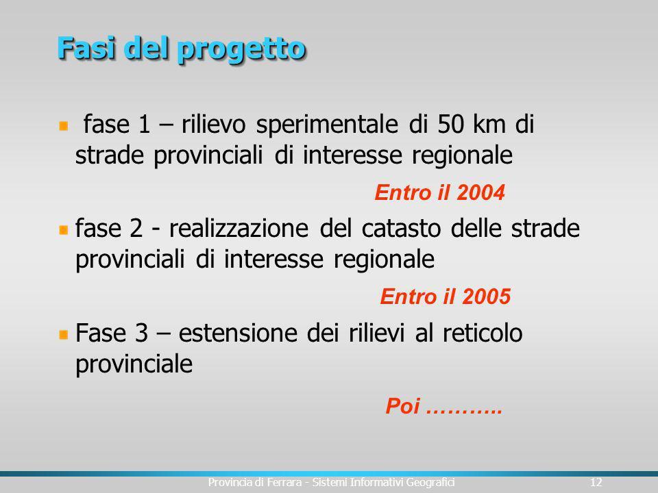 Provincia di Ferrara - Sistemi Informativi Geografici12 Fasi del progetto fase 1 – rilievo sperimentale di 50 km di strade provinciali di interesse re