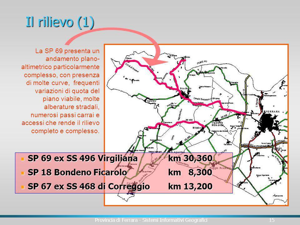 Provincia di Ferrara - Sistemi Informativi Geografici15 Il rilievo (1) SP 69 ex SS 496 Virgilianakm 30,360 SP 18 Bondeno Ficarolokm 8,300 SP 67 ex SS