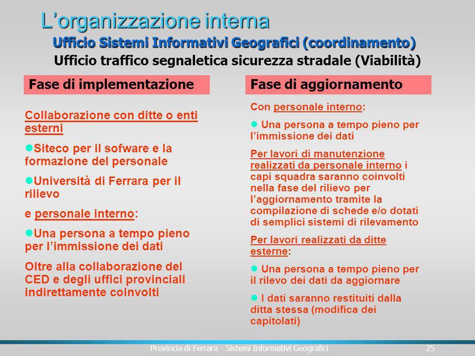 Provincia di Ferrara - Sistemi Informativi Geografici25 Lorganizzazione interna Ufficio traffico segnaletica sicurezza stradale (Viabilità) Fase di im