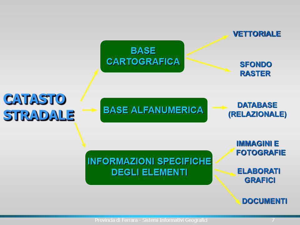 Provincia di Ferrara - Sistemi Informativi Geografici8 geometria stradale e intersezioni pavimentazioni: rilievi e controlli segnaletica verticale manufatti e reliquati manutenzione e previsione interventi Contenuti CATASTO