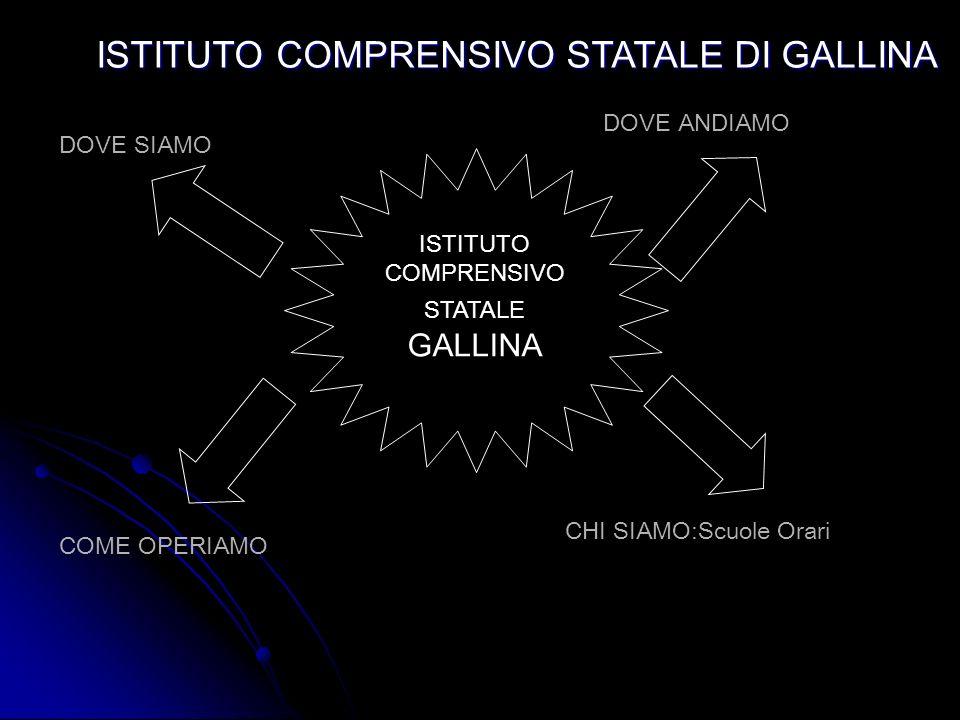 ISTITUTO COMPRENSIVO STATALE DI GALLINA ISTITUTO COMPRENSIVO STATALE GALLINA DOVE SIAMO COME OPERIAMO CHI SIAMO:Scuole Orari DOVE ANDIAMO