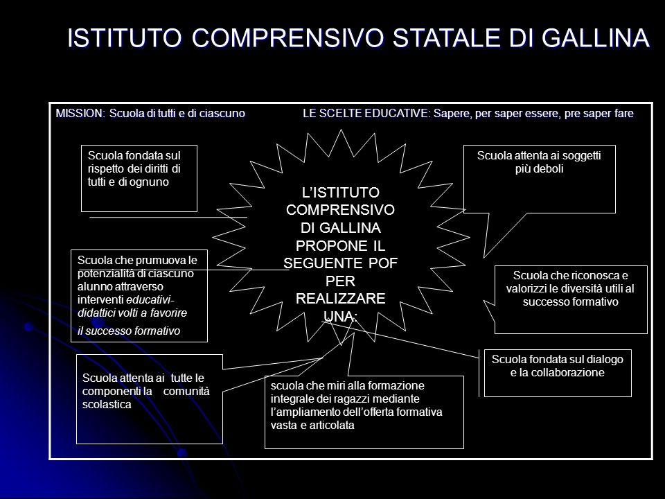 ISTITUTO COMPRENSIVO STATALE DI GALLINA PLESSO ARANGEA CLASSIALUNNIINSEGNANTIORARIO Dal lunedi al sabato 8,30- 13,00 Tot.