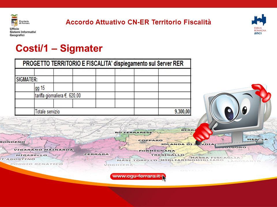 Costi/1 – Sigmater Accordo Attuativo CN-ER Territorio Fiscalità