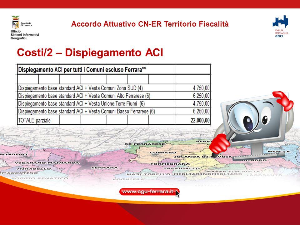 Costi/2 – Dispiegamento ACI Accordo Attuativo CN-ER Territorio Fiscalità