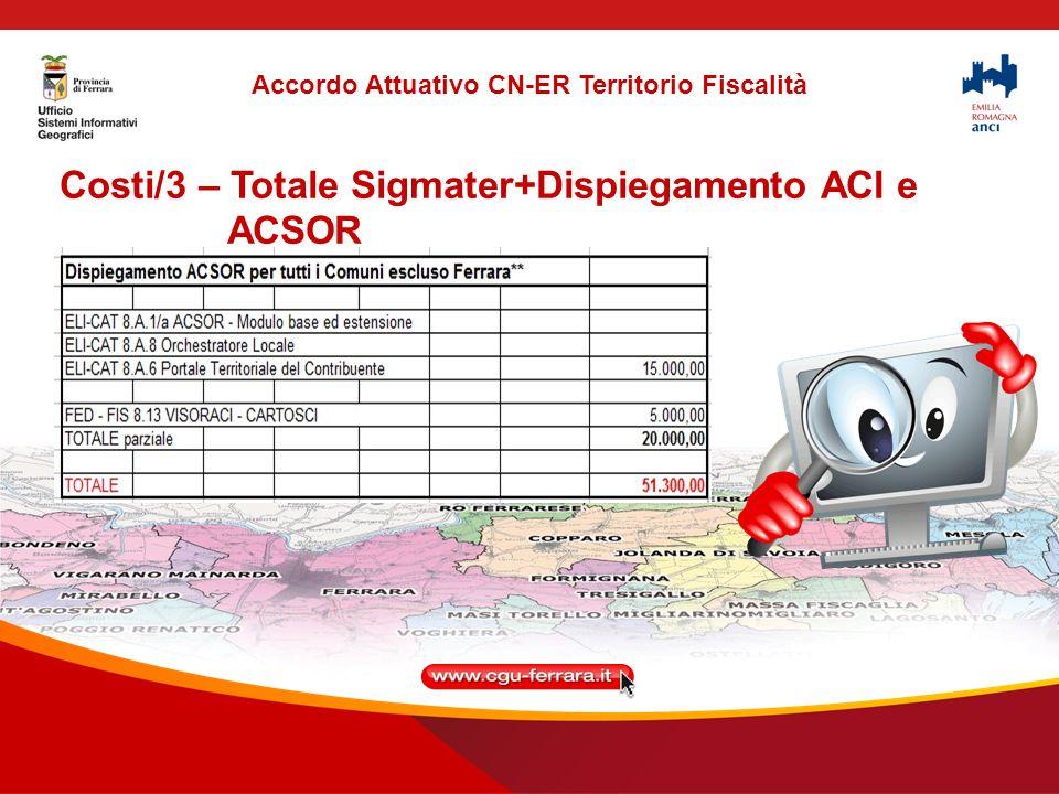 Costi/3 – Totale Sigmater+Dispiegamento ACI e ACSOR Accordo Attuativo CN-ER Territorio Fiscalità