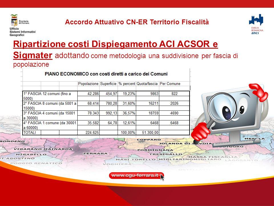 Ripartizione costi Dispiegamento ACI ACSOR e Sigmater adottando come metodologia una suddivisione per fascia di popolazione Accordo Attuativo CN-ER Territorio Fiscalità
