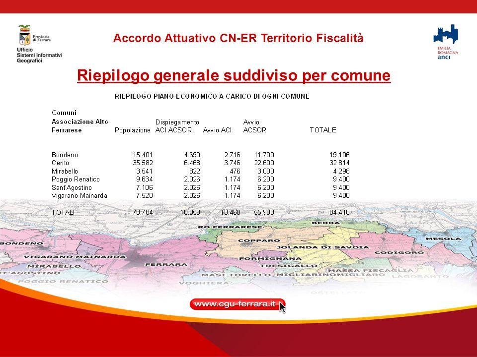 Riepilogo generale suddiviso per comune Accordo Attuativo CN-ER Territorio Fiscalità