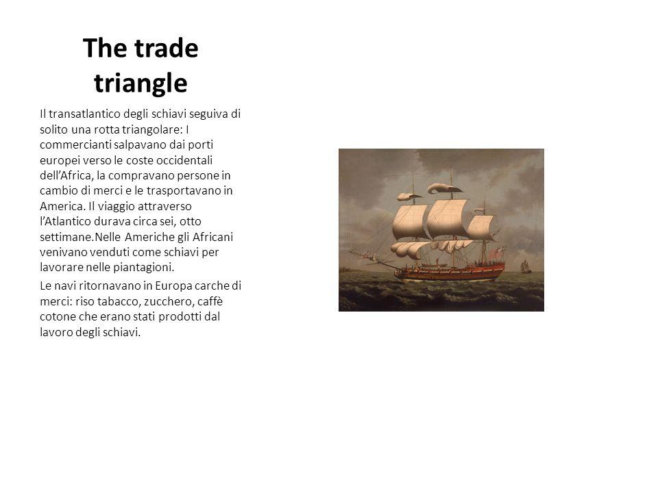 Triangolo della schiavitù